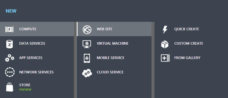 Azure Novo Site